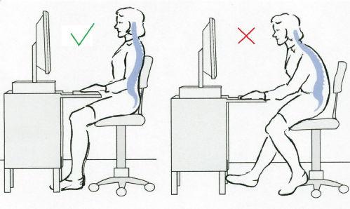 Správne sedenie na stoličke